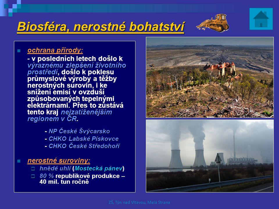 Biosféra, nerostné bohatství ZŠ, Týn nad Vltavou, Malá Strana ochrana přírody: výraznému zlepšení životního prostředí nejzatíženějším regionem v ČR - v posledních letech došlo k výraznému zlepšení životního prostředí, došlo k poklesu průmyslové výroby a těžby nerostných surovin, i ke snížení emisí v ovzduší způsobovaných tepelnými elektrárnami.
