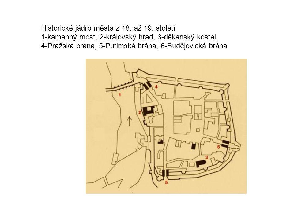 Historické jádro města z 18. až 19. století 1-kamenný most, 2-královský hrad, 3-děkanský kostel, 4-Pražská brána, 5-Putimská brána, 6-Budějovická brán