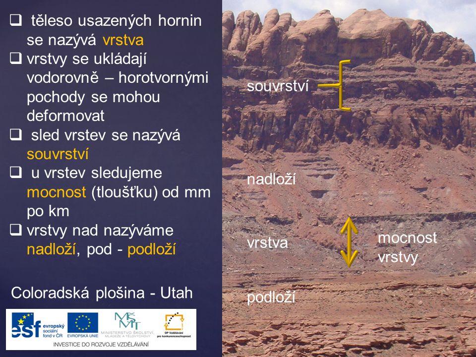 Opakování  Jak vznikají usazené horniny.