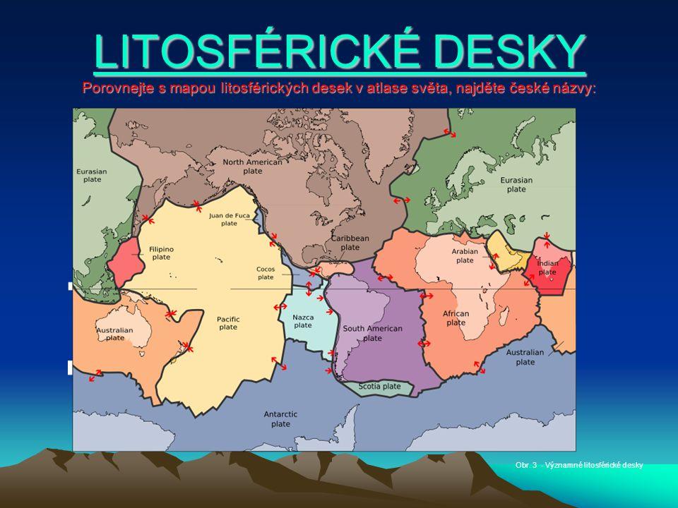 LITOSFÉRICKÉ DESKY LITOSFÉRICKÉ DESKY Porovnejte s mapou litosférických desek v atlase světa, najděte české názvy: LITOSFÉRICKÉ DESKY Obr.