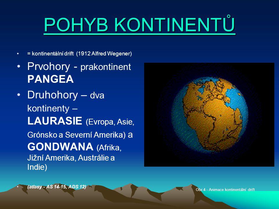 POHYB KONTINENTŮ POHYB KONTINENTŮ = kontinentální drift (1912 Alfred Wegener) Prvohory - prakontinent PANGEA Druhohory – dva kontinenty – LAURASIE (Evropa, Asie, Grónsko a Severní Amerika) a GONDWANA (Afrika, Jižní Amerika, Austrálie a Indie) (atlasy - AS 14-15, ADS 12) Obr.4 - Animace kontinentální drift