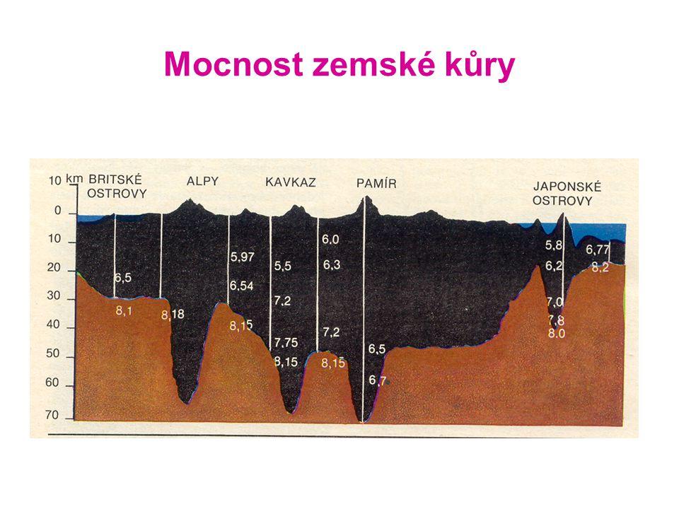 Litosféra = zemská kůra a nejsvrchnější část pláště, mocnost 100 – 250 km Je rozdělena na litosférické desky, které se pohybují po plastické astenosféře ( vertikálně i horizontálně ) = drift →→ endogenní procesy pevninotvorné horotvorné sopečná činnost, zemětřesení