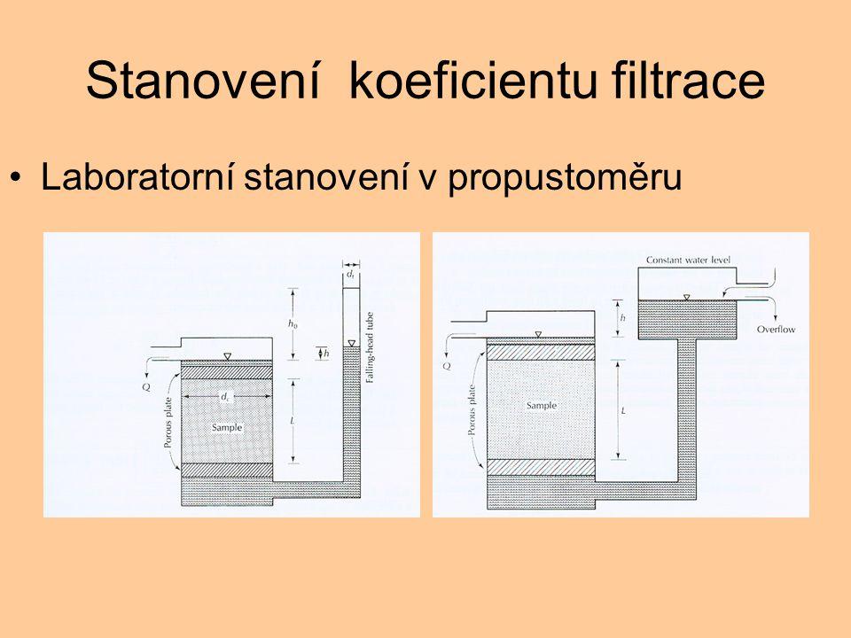 Stanovení koeficientu filtrace Laboratorní stanovení v propustoměru