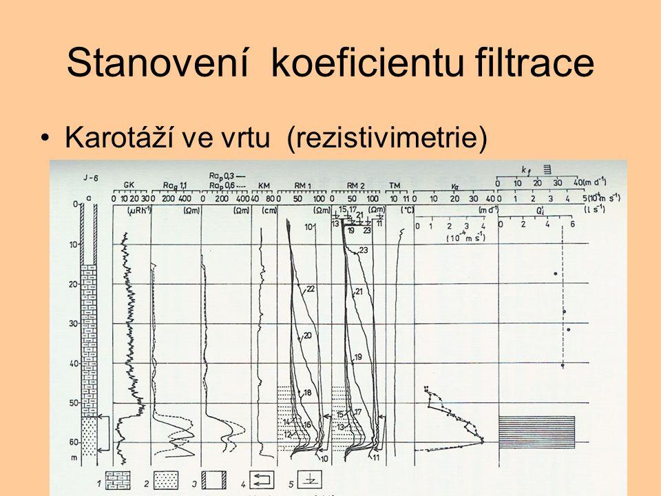 Stanovení koeficientu filtrace Karotáží ve vrtu (rezistivimetrie)