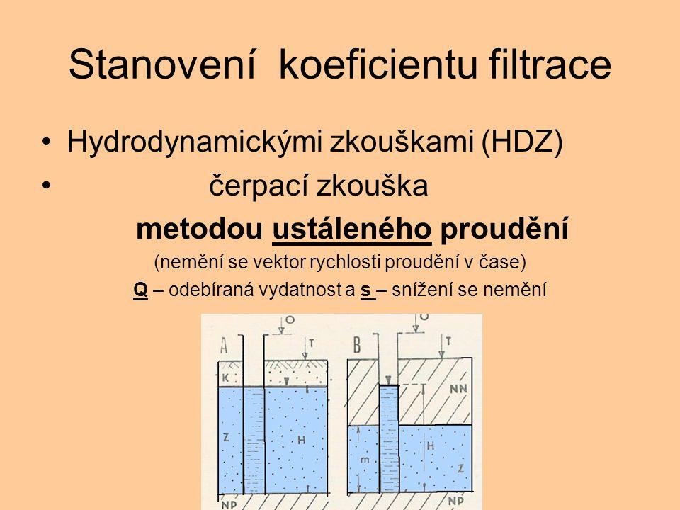 Stanovení koeficientu filtrace Hydrodynamickými zkouškami (HDZ) čerpací zkouška metodou ustáleného proudění (nemění se vektor rychlosti proudění v čas