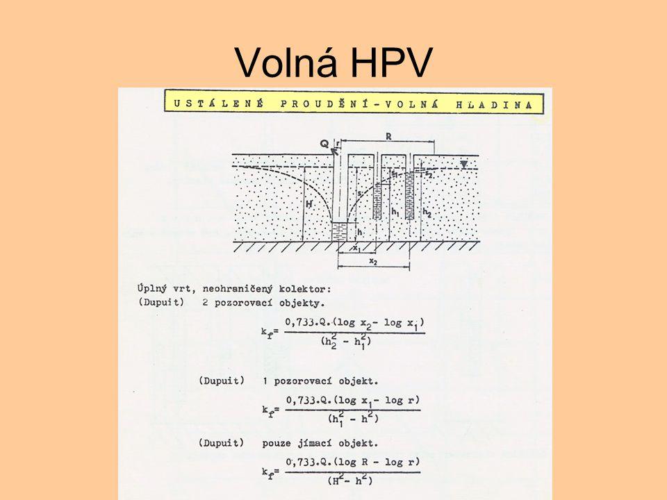 Volná HPV