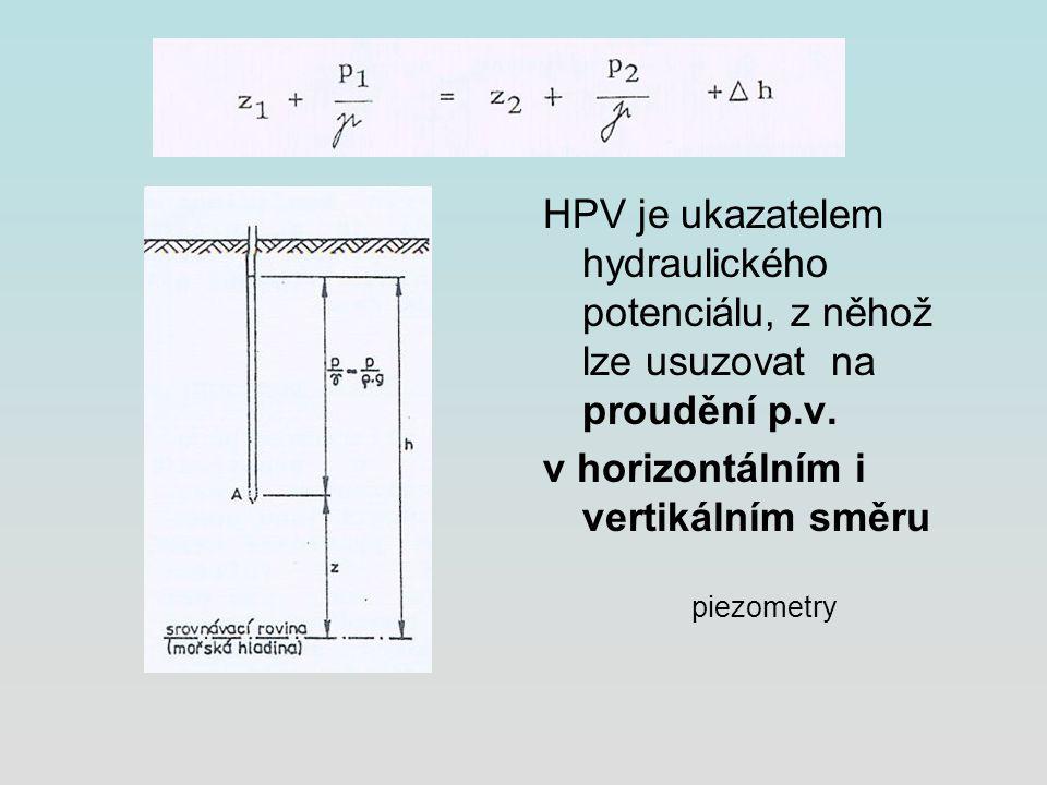 HPV je ukazatelem hydraulického potenciálu, z něhož lze usuzovat na proudění p.v. v horizontálním i vertikálním směru piezometry