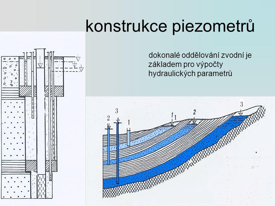 konstrukce piezometrů dokonalé oddělování zvodní je základem pro výpočty hydraulických parametrů