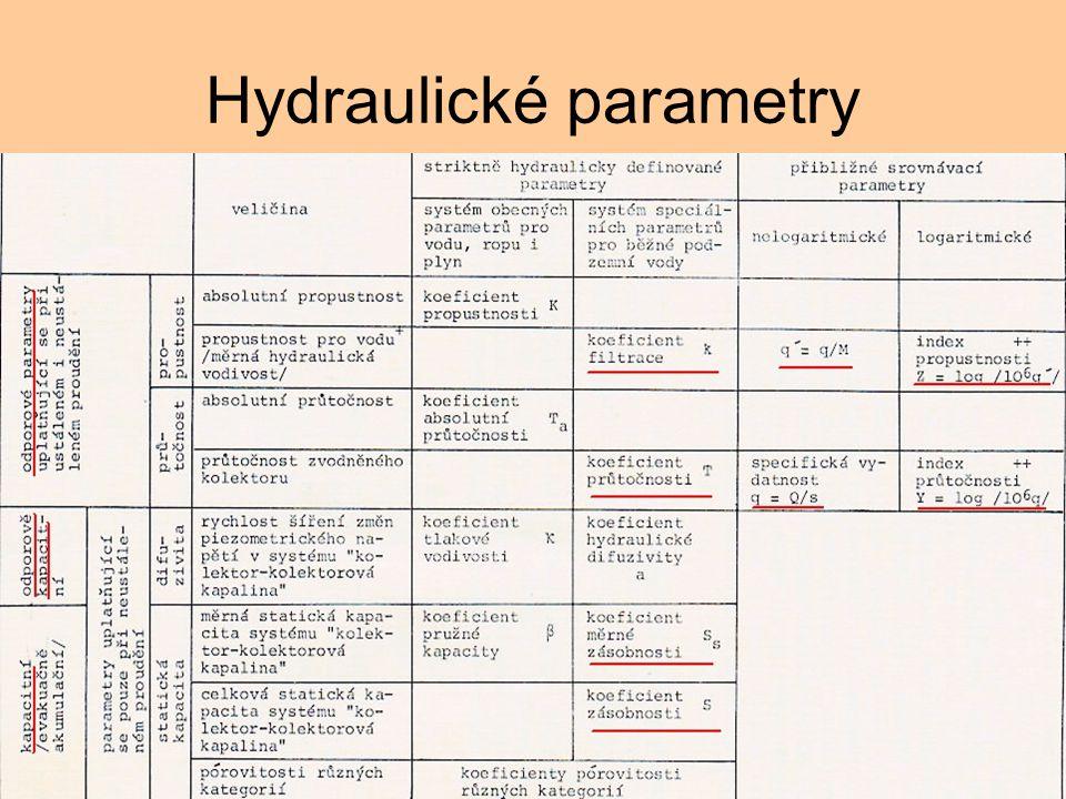Hydraulické parametry