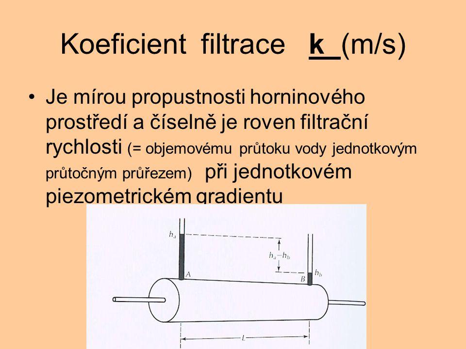 Koeficient filtrace k (m/s) Je mírou propustnosti horninového prostředí a číselně je roven filtrační rychlosti (= objemovému průtoku vody jednotkovým