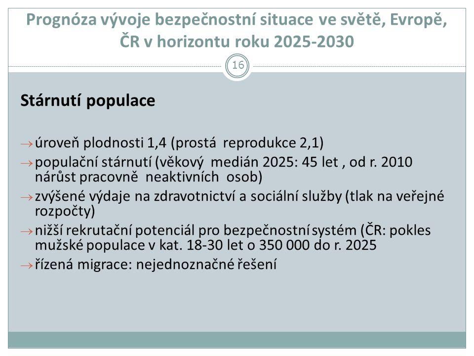 Prognóza vývoje bezpečnostní situace ve světě, Evropě, ČR v horizontu roku 2025-2030 Stárnutí populace  úroveň plodnosti 1,4 (prostá reprodukce 2,1)  populační stárnutí (věkový medián 2025: 45 let, od r.