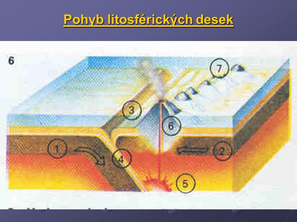 Pohyb litosférických desek