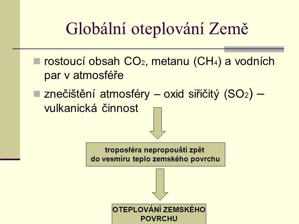 Globální oteplování Země rostoucí obsah CO 2, metanu (CH 4 ) a vodních par v atmosféře znečištění atmosféry – oxid siřičitý (SO 2 ) – vulkanická činno