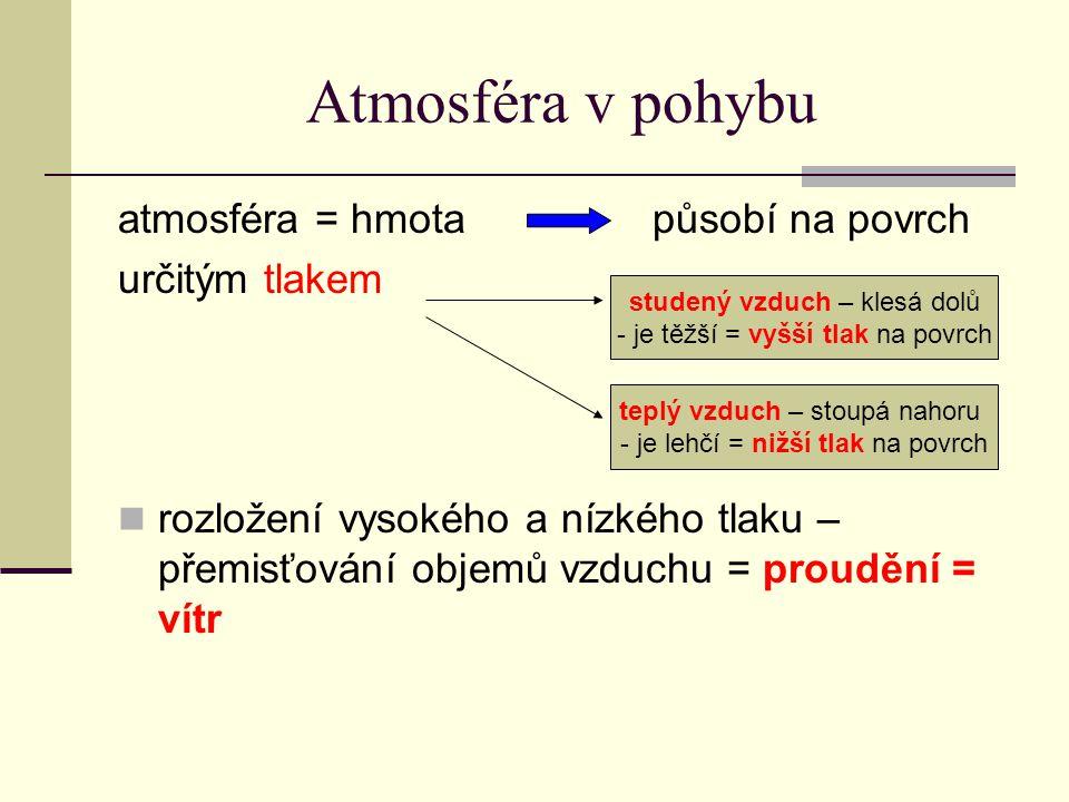 Atmosféra v pohybu atmosféra = hmota působí na povrch určitým tlakem rozložení vysokého a nízkého tlaku – přemisťování objemů vzduchu = proudění = vít