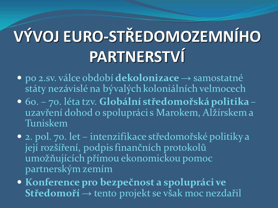 VÝVOJ EURO-STŘEDOMOZEMNÍHO PARTNERSTVÍ po 2.sv.