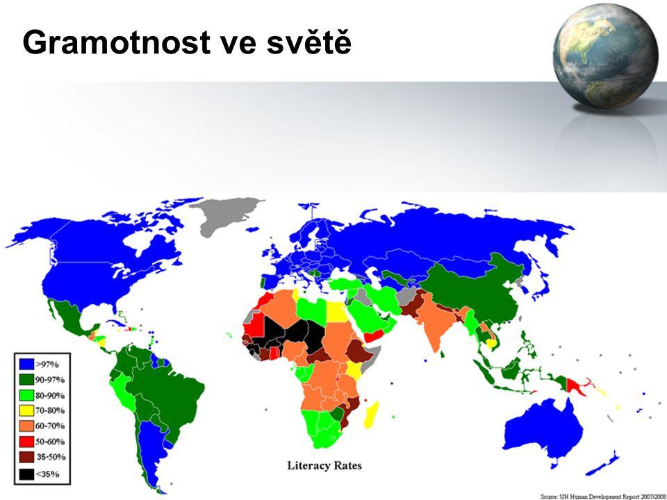 Gramotnost ve světě