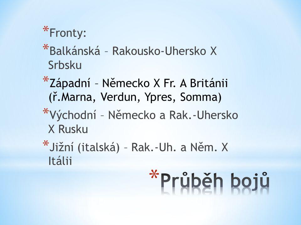 * Fronty: * Balkánská – Rakousko-Uhersko X Srbsku * Západní – Německo X Fr.