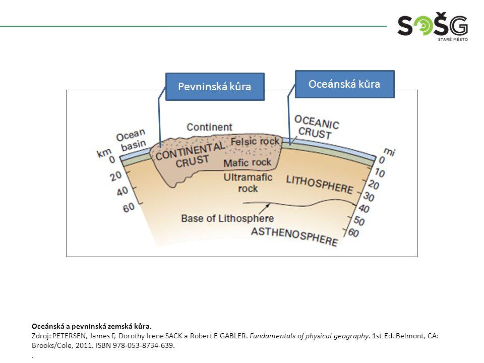 Oceánská a pevninská zemská kůra. Zdroj: PETERSEN, James F, Dorothy Irene SACK a Robert E GABLER.