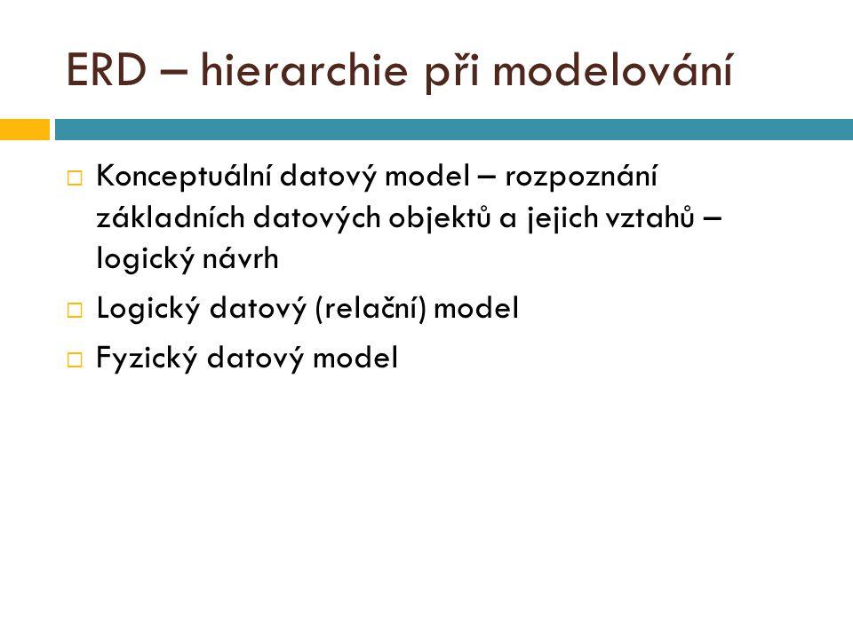 ERD – hierarchie při modelování  Konceptuální datový model – rozpoznání základních datových objektů a jejich vztahů – logický návrh  Logický datový (relační) model  Fyzický datový model