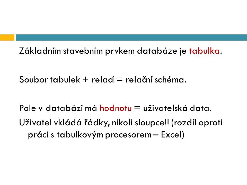 Základním stavebním prvkem databáze je tabulka. Soubor tabulek + relací = relační schéma.