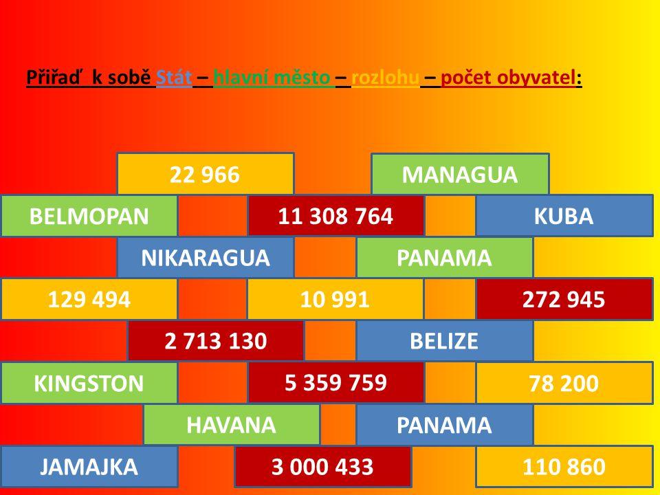 BELMOPAN Přiřaď k sobě Stát – hlavní město – rozlohu – počet obyvatel: KUBAHAVANA 22 966 NIKARAGUA BELIZE JAMAJKA PANAMA KINGSTON MANAGUA 129 494 110 860 78 200 10 991 11 308 764 272 945 2 713 130 5 359 759 3 000 433 ŘEŠENÍ Pozn.: Údaje převzaty z odkazu http://www.zemepis.com/staty.phphttp://www.zemepis.com/staty.php