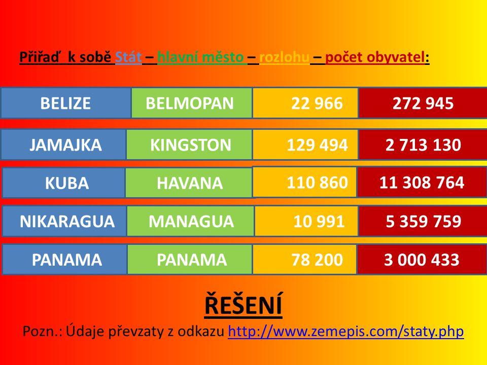 BELMOPAN Přiřaď k sobě Stát – hlavní město – rozlohu – počet obyvatel: KUBAHAVANA 22 966 NIKARAGUA BELIZE JAMAJKA PANAMA KINGSTON MANAGUA 129 494 110