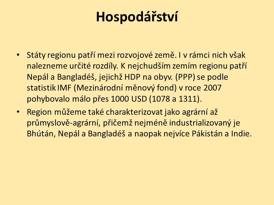Hospodářství Státy regionu patří mezi rozvojové země.