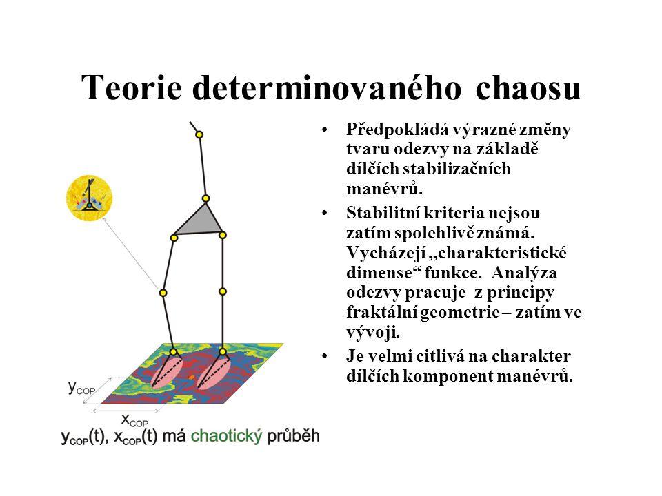 Teorie determinovaného chaosu Předpokládá výrazné změny tvaru odezvy na základě dílčích stabilizačních manévrů. Stabilitní kriteria nejsou zatím spole