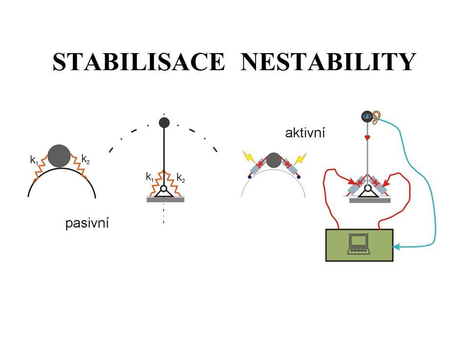 Řetězce a mechanismy