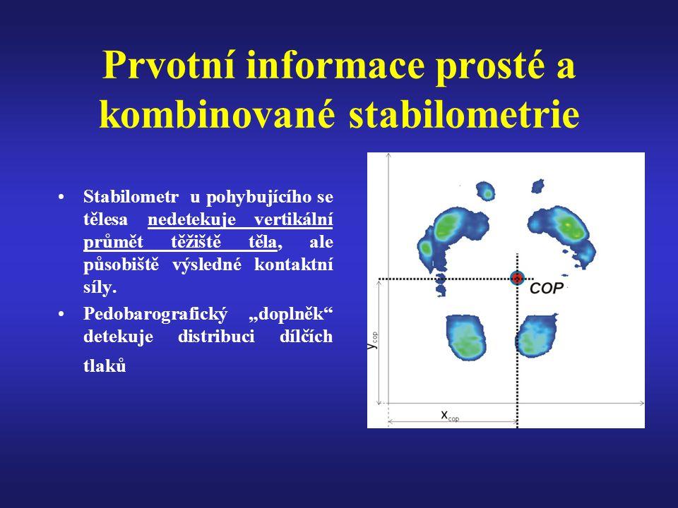 Prvotní informace prosté a kombinované stabilometrie Stabilometr u pohybujícího se tělesa nedetekuje vertikální průmět těžiště těla, ale působiště výs