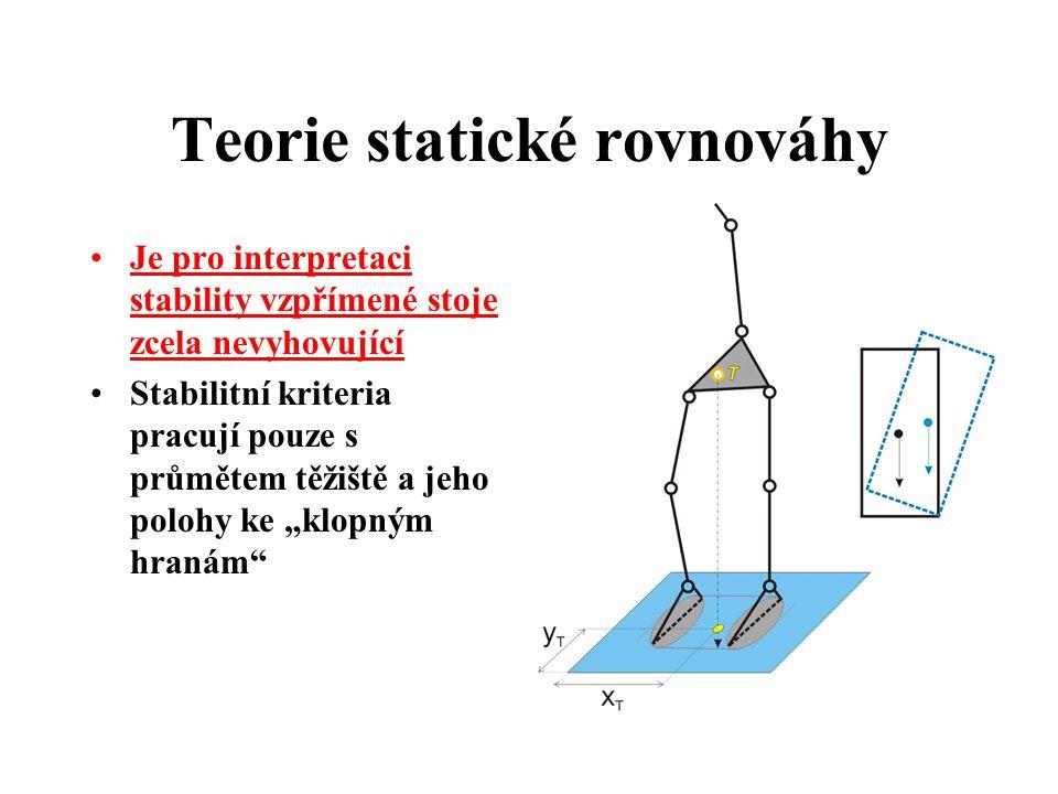 Teorie statické rovnováhy Je pro interpretaci stability vzpřímené stoje zcela nevyhovující Stabilitní kriteria pracují pouze s průmětem těžiště a jeho