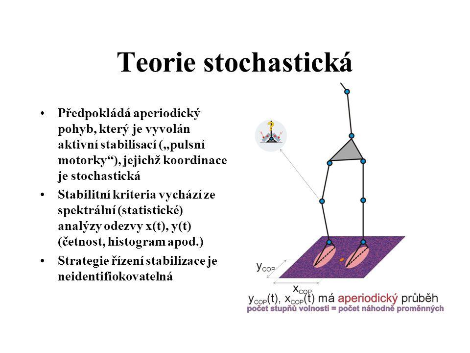 """Teorie stochastická Předpokládá aperiodický pohyb, který je vyvolán aktivní stabilisací (""""pulsní motorky""""), jejichž koordinace je stochastická Stabili"""