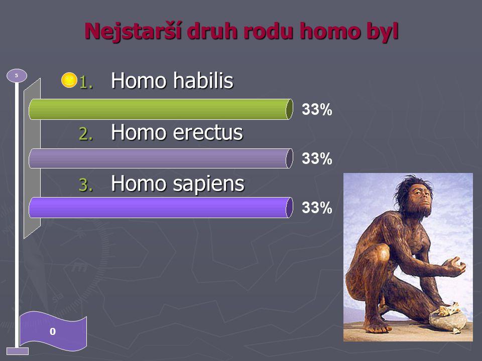 První tvor vzdáleně podobný člověku se nazývá 1. Australopiték 2. Homo habilis 3. Homo erectus 0 5