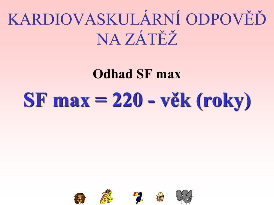 KARDIOVASKULÁRNÍ ODPOVĚĎ NA ZÁTĚŽ Odhad SF max SF max = 220 - věk (roky)