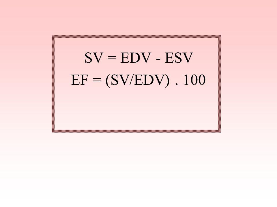 EF = (SV/EDV). 100
