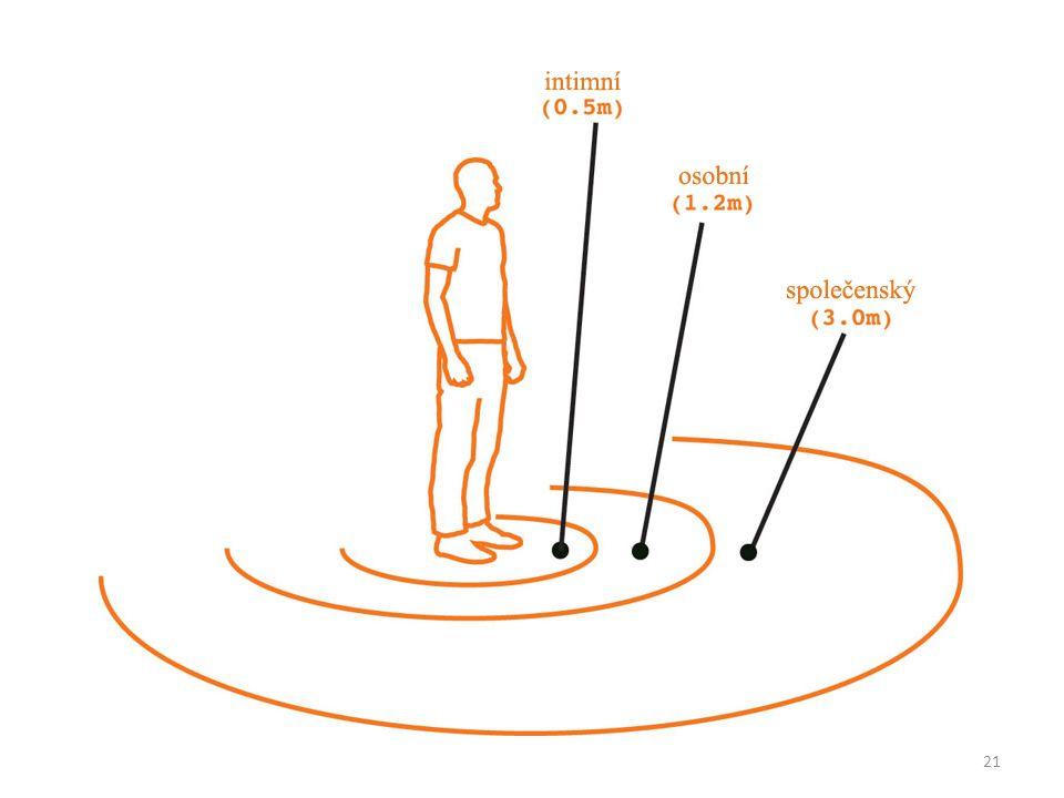 PROXEMIKA je druh neverbální komunikace, spočívající ve vyjádření vztahu mezi lidmi prostřednictvím vzdálenosti, kterou k sobě komunikující zaujímají.