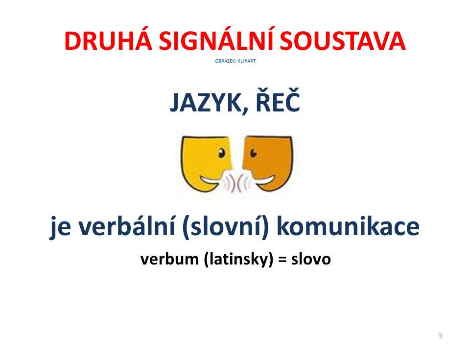 OBRÁZKY: KLIPART PRVNÍ SIGNÁLNÍ SOUSTAVA OBRÁZKY: KLIPART Zvířata I LIDÉ se dorozumívají různými signály (zvukovými, pachovými, tancem), = první signální soustava.