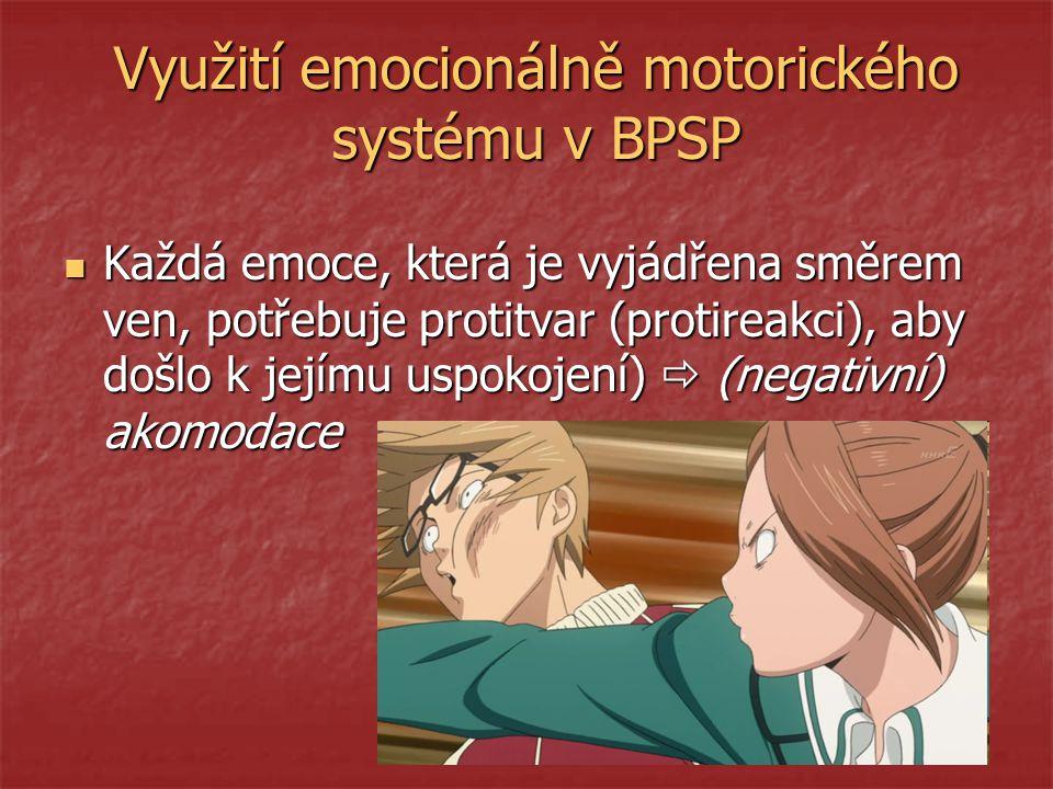 Využití emocionálně motorického systému v BPSP Každá emoce, která je vyjádřena směrem ven, potřebuje protitvar (protireakci), aby došlo k jejímu uspokojení)  (negativní) akomodace Každá emoce, která je vyjádřena směrem ven, potřebuje protitvar (protireakci), aby došlo k jejímu uspokojení)  (negativní) akomodace