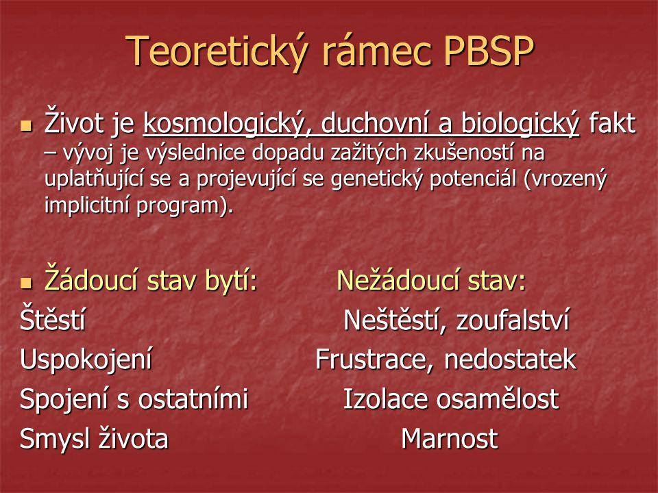 Teoretický rámec PBSP Život je kosmologický, duchovní a biologický fakt – vývoj je výslednice dopadu zažitých zkušeností na uplatňující se a projevující se genetický potenciál (vrozený implicitní program).