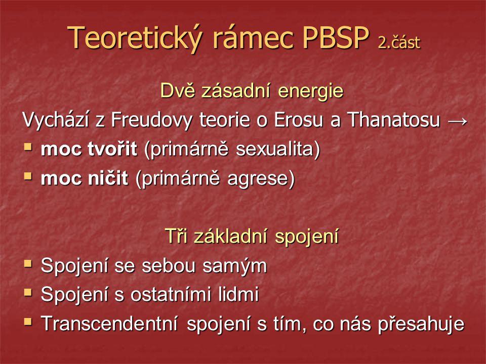 Teoretický rámec PBSP 2.část Dvě zásadní energie Vychází z Freudovy teorie o Erosu a Thanatosu →  moc tvořit (primárně sexualita)  moc ničit (primárně agrese) Tři základní spojení  Spojení se sebou samým  Spojení s ostatními lidmi  Transcendentní spojení s tím, co nás přesahuje