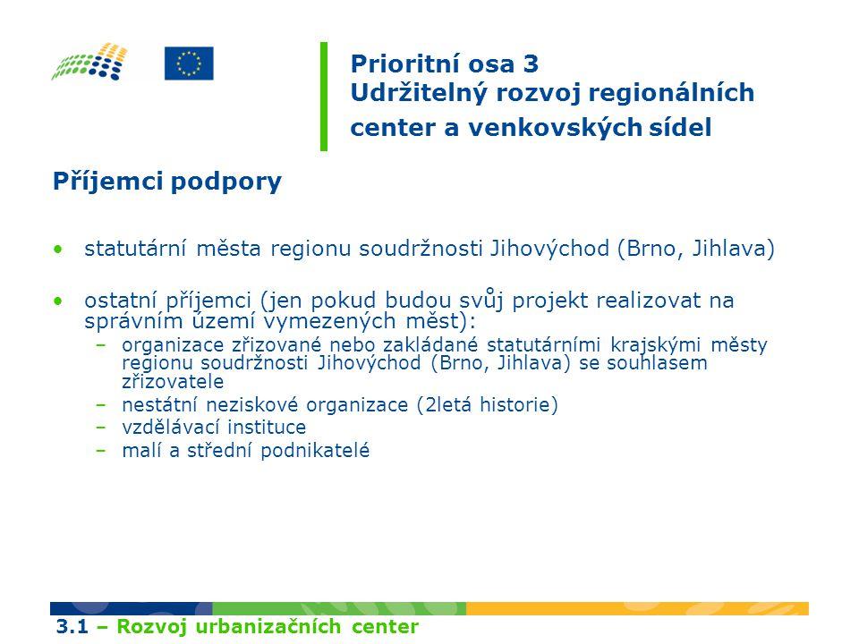 Příjemci podpory statutární města regionu soudržnosti Jihovýchod (Brno, Jihlava) ostatní příjemci (jen pokud budou svůj projekt realizovat na správním území vymezených měst): –organizace zřizované nebo zakládané statutárními krajskými městy regionu soudržnosti Jihovýchod (Brno, Jihlava) se souhlasem zřizovatele –nestátní neziskové organizace (2letá historie) –vzdělávací instituce –malí a střední podnikatelé Prioritní osa 3 Udržitelný rozvoj regionálních center a venkovských sídel 3.1 – Rozvoj urbanizačních center