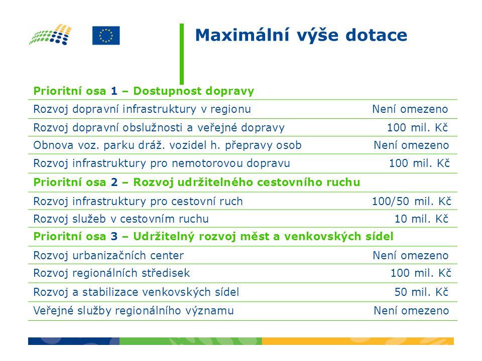 Maximální výše dotace Prioritní osa 1 – Dostupnost dopravy Rozvoj dopravní infrastruktury v regionu Není omezeno Rozvoj dopravní obslužnosti a veřejné