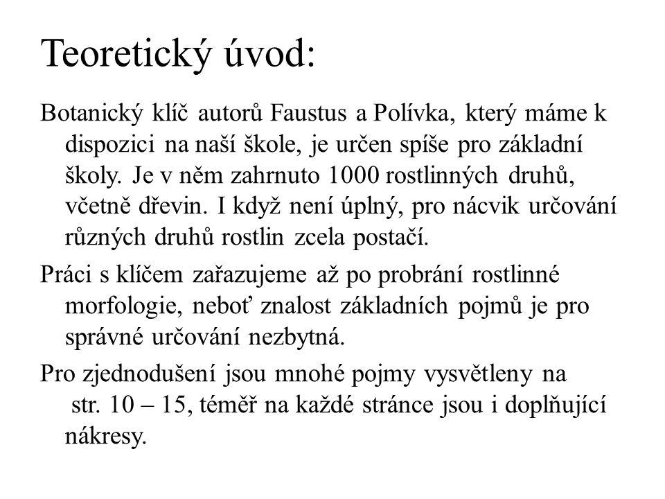 Zpracováno podle: FAUSTUS, Luděk; POLÍVKA, František.