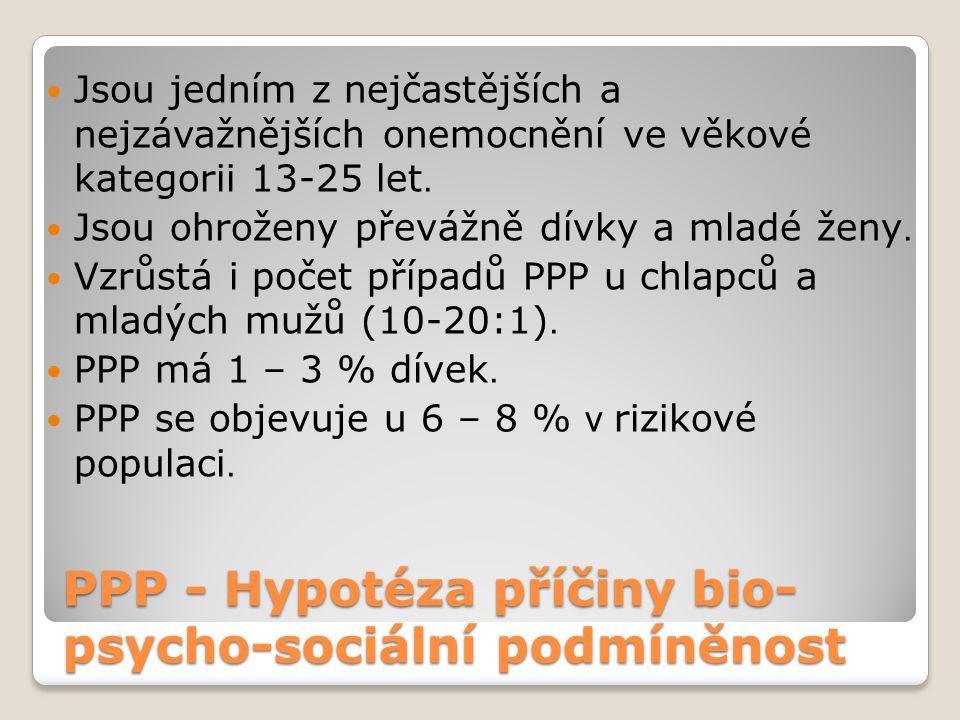 PPP - Hypotéza příčiny bio- psycho-sociální podmíněnost Jsou jedním z nejčastějších a nejzávažnějších onemocnění ve věkové kategorii 13-25 let. Jsou o