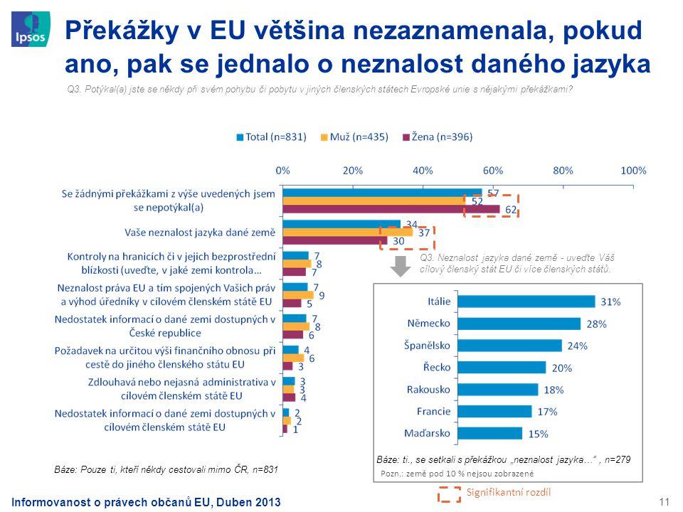 11 Překážky v EU většina nezaznamenala, pokud ano, pak se jednalo o neznalost daného jazyka Q3. Potýkal(a) jste se někdy při svém pohybu či pobytu v j