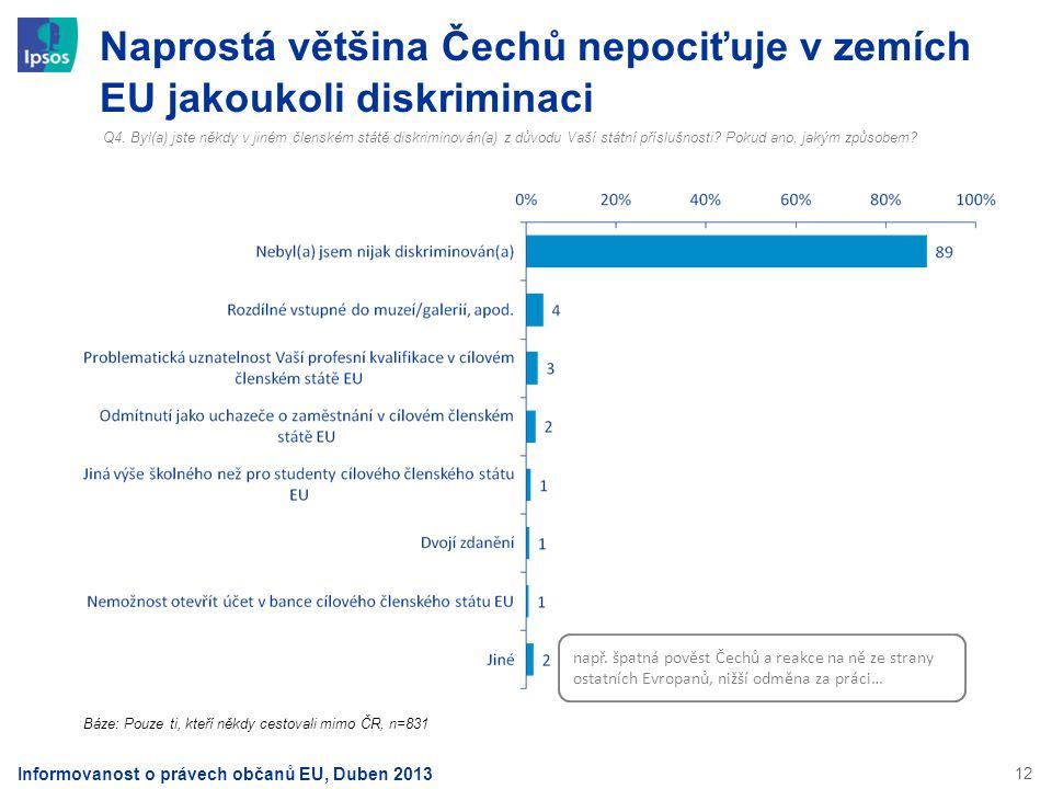 12 Naprostá většina Čechů nepociťuje v zemích EU jakoukoli diskriminaci Q4. Byl(a) jste někdy v jiném členském státě diskriminován(a) z důvodu Vaší st