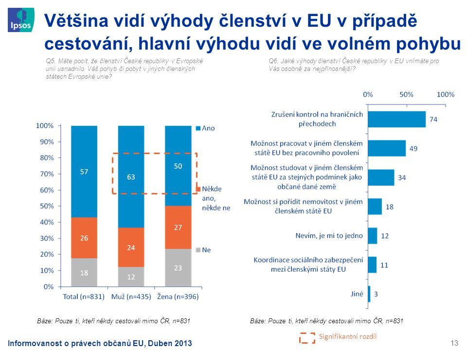 13 Většina vidí výhody členství v EU v případě cestování, hlavní výhodu vidí ve volném pohybu Q5. Máte pocit, že členství České republiky v Evropské u