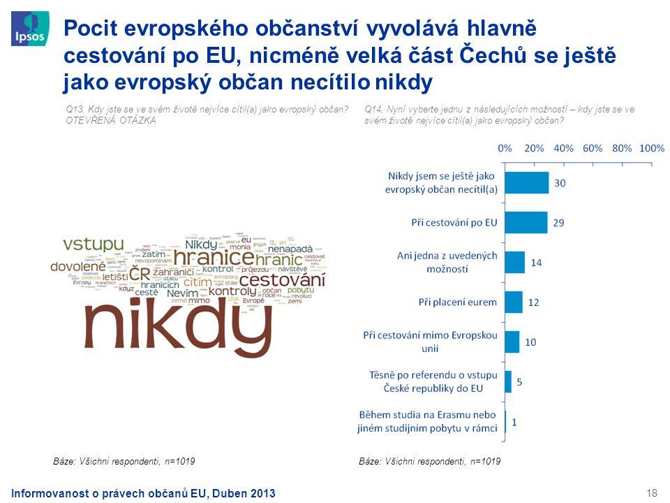 18 Pocit evropského občanství vyvolává hlavně cestování po EU, nicméně velká část Čechů se ještě jako evropský občan necítilo nikdy Q13. Kdy jste se v