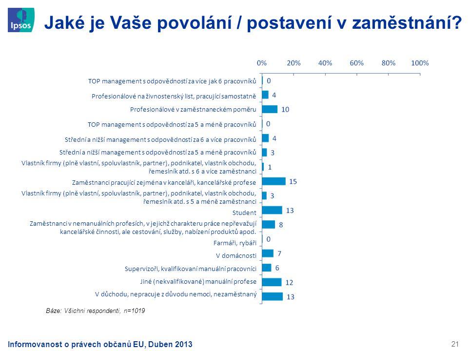 21 Jaké je Vaše povolání / postavení v zaměstnání? Báze: Všichni respondenti, n=1019 Informovanost o právech občanů EU, Duben 2013 TOP management s od