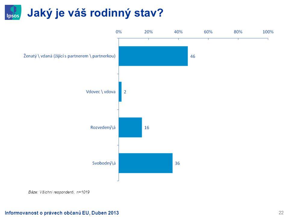 22 Jaký je váš rodinný stav? Báze: Všichni respondenti, n=1019 Informovanost o právech občanů EU, Duben 2013